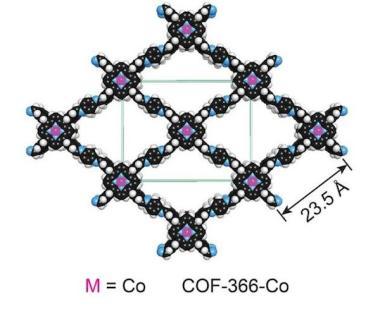Carbon capture COFs