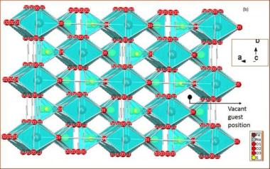 Crystal structure of the eldfellite cathode for a sodium-ion battery. Image by Cockrell School of Engineering.