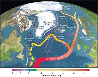 A map of the surface currents (solid curves) and deep currents (dashed curves) that form a portion of the Atlantic meridional overturning circulation. USGCRP / R. Curry / Woods Hole Oceanographic Institution