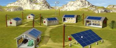 Microgrid. Image Credit: Wiki.floksociety.org